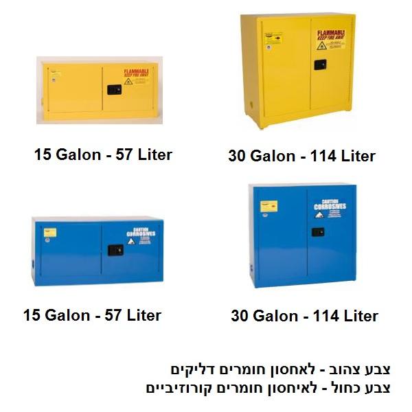 Small Safety Cabinet ארונות בטיחות קטנים